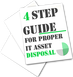4 STEP GUIDE TO ASSET RECYCLING